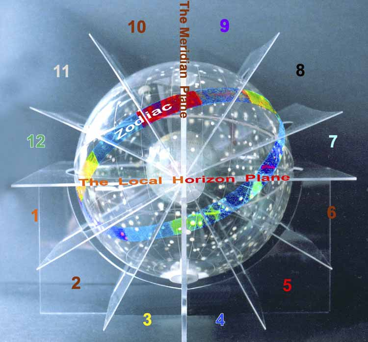 12 astrology houses small celestial sphere by author