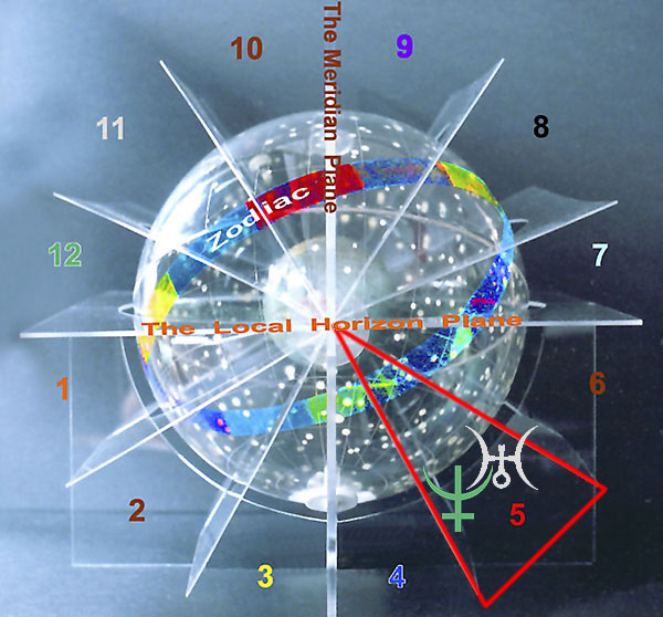 Uranus And Neptune In 5th House With Superb 3d Astrology Image