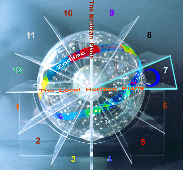 Moon in 7th house interpreted, with superb 3D astrology image
